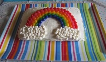 Birthday Cake and More Birthday Cake